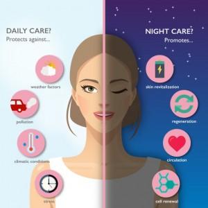 Дневна и нощна грижа: Разликата